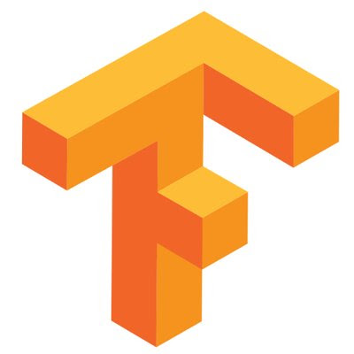 NLP with Python: Text Clustering - Sanjaya's Blog